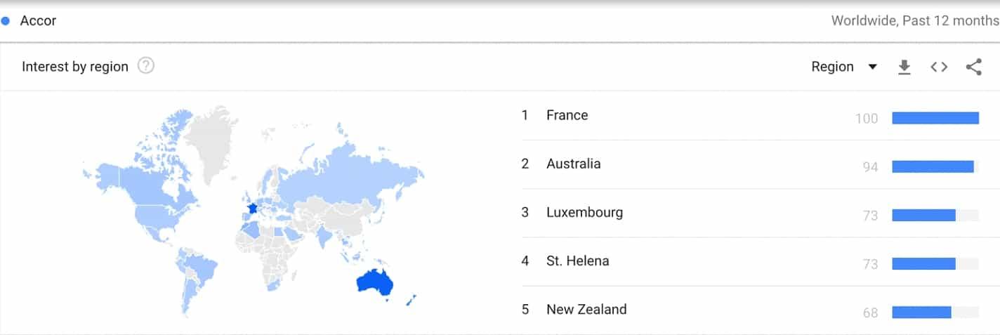 Google Trends Search (Public). hotel revenue